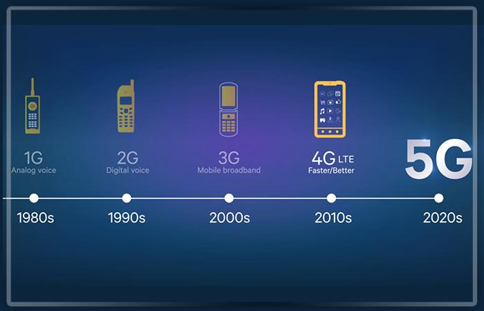 Apple займется тестированием сетей 5G