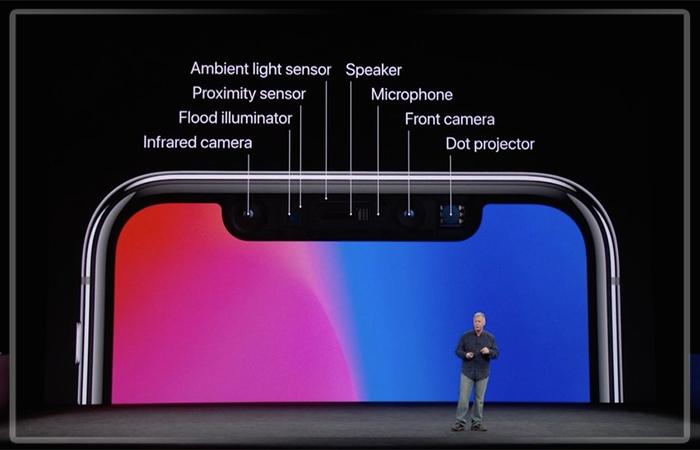 Камеры андроид отстают отTrueDepth наiPhone Xна пару лет